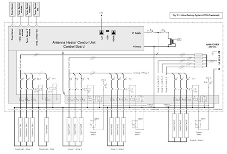 4 Pin Relay Wiring Diagram For Fan furthermore Wiring Schematic For Utility Trailer together with Gm Trailer Wiring Diagram additionally Wiring Diagram For 7 Wire Trailer Plug also Garmin 010 12234 05 12 Pin To Dual 4 Pin Transducer Y Cable. on 4 pin trailer connection